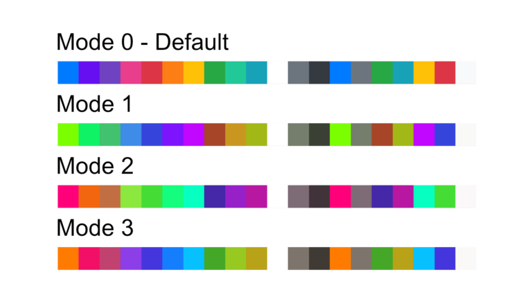 Colorblind Accessibility