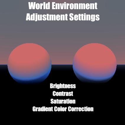 Gradient Color Correction for ViewportTextures